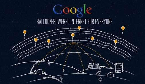 INNOVATIVE: The Google Project Loon